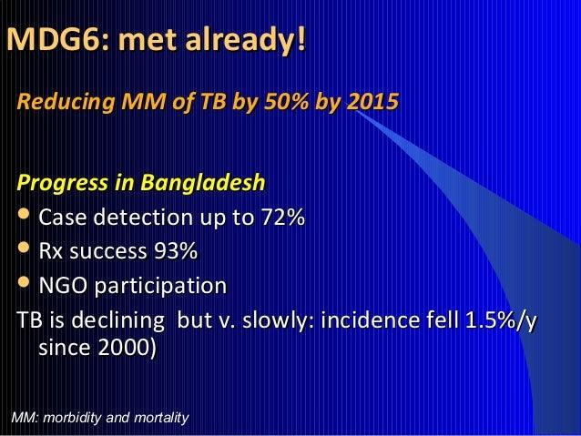 Bangladesh ScenarioBangladesh Scenario  TB is a major PH problemTB is a major PH problem  66thth among 22 high TB burden...