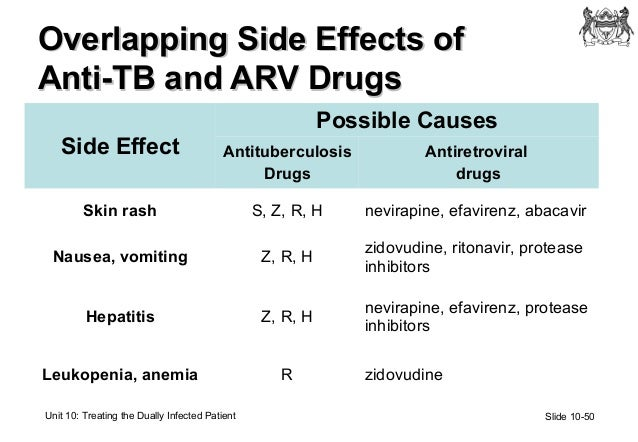 Treating The Dually Infected Patient Tb 10 1
