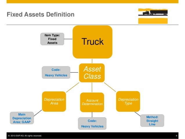 fixed assets for sap business one version 9 0