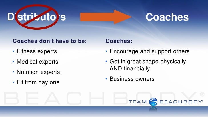 What it means to become a beachbody coach for Team beachbody business cards