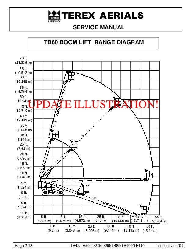 terex tb60 wiring diagram   25 wiring diagram images