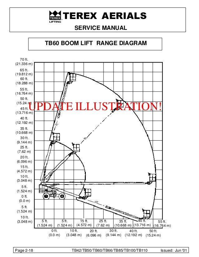 Ta33 Terex Wiring Diagram. . Wiring Diagram