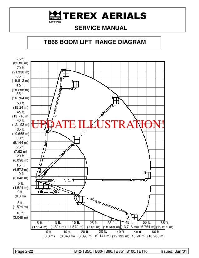 snorkel lift parts diagram