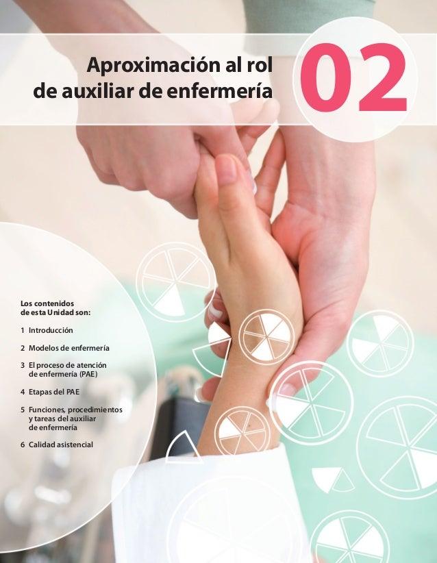 Los contenidos  de esta Unidad son:  1 Introducción  2 Modelos de enfermería  3 El proceso de atención de enfermerí...