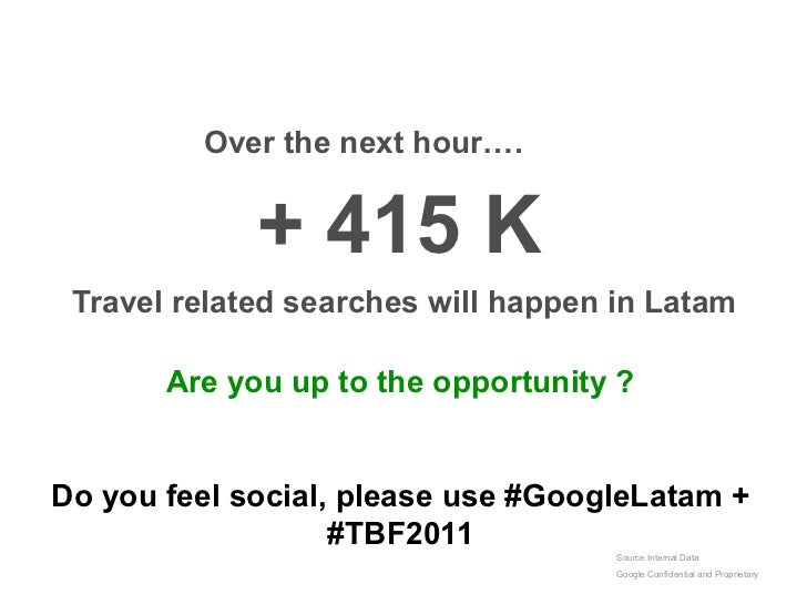 Over the next hour!.             + 415 K Travel related searches will happen in Latam       Are you up to the opportunity ...