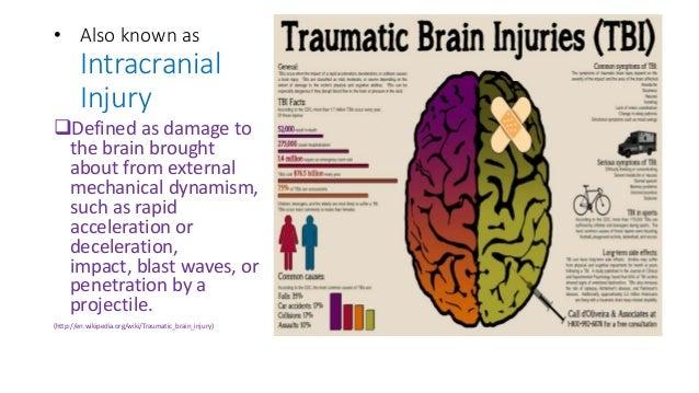 33 Best Brain Injury: well known brain injury survivors ...