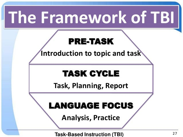 content based and task based instruction Content-based instruction- they learn about something and use the language to assist them do this, so they could be learning about physics but using english task-based- they have to carry something out that requires them to use the language successfully.
