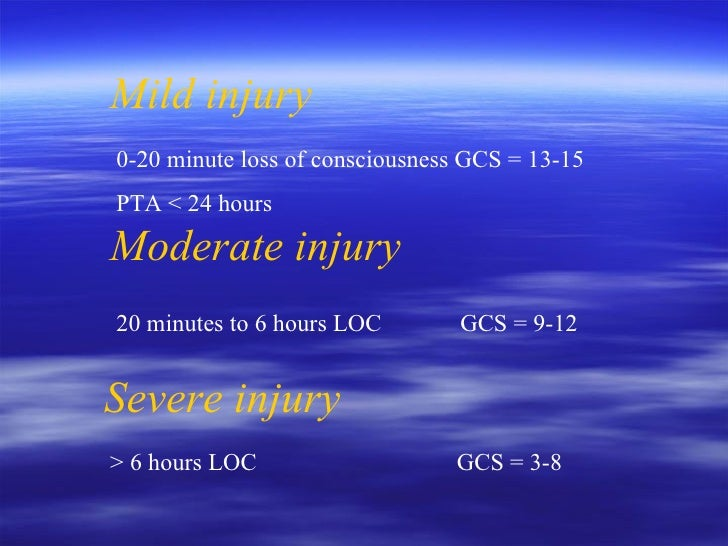 Mild injury 0-20 minute loss of consciousness GCS = 13-15 PTA < 24 hours Moderate injury 20 minutes to 6 hours LOC  GCS = ...