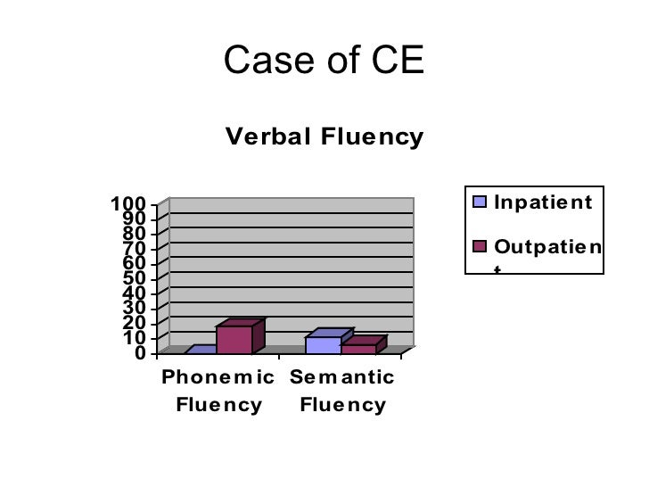 Case of CE