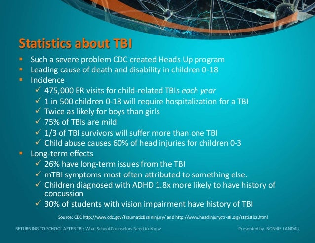 Returning to School After Traumatic Brain Injury (TBI) Slide 3