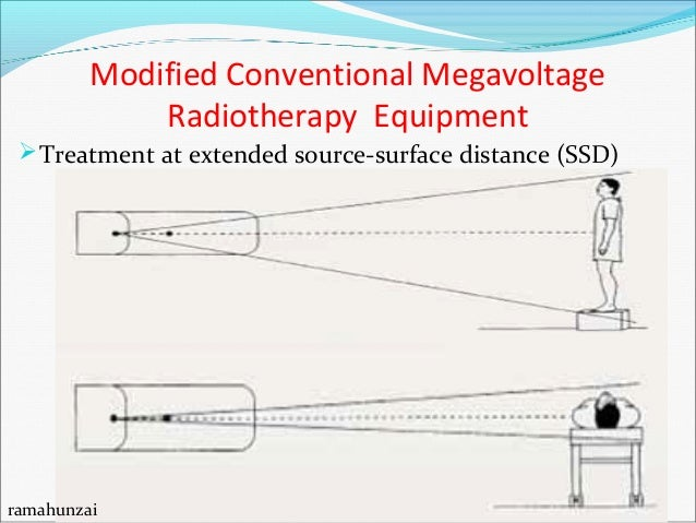 Modified Conventional Megavoltage Radiotherapy Equipment Treatment with a translational beam. ramahunzai