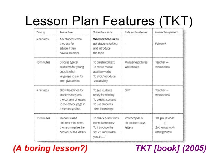 English lesson plan primary school malaysia english for Lesson plan template for esl teachers