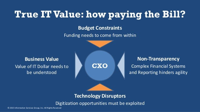 Technology Management Image: Realizing Value Throughv Technology Business Management V(TBM