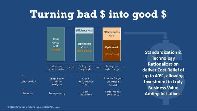 tbm management business technology value realizing through
