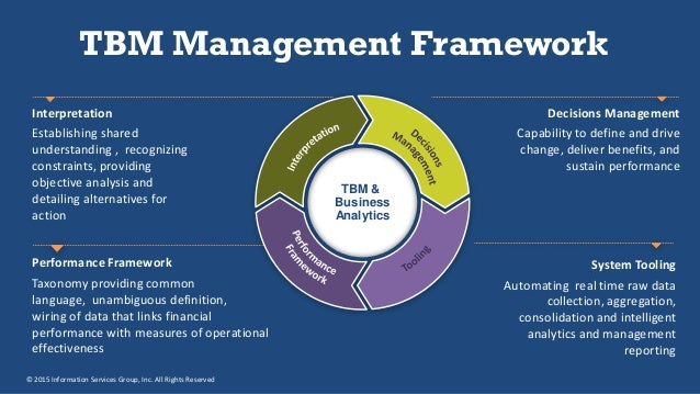 Technology Management Image: Realizing Value Through Technology Business Management (TBM