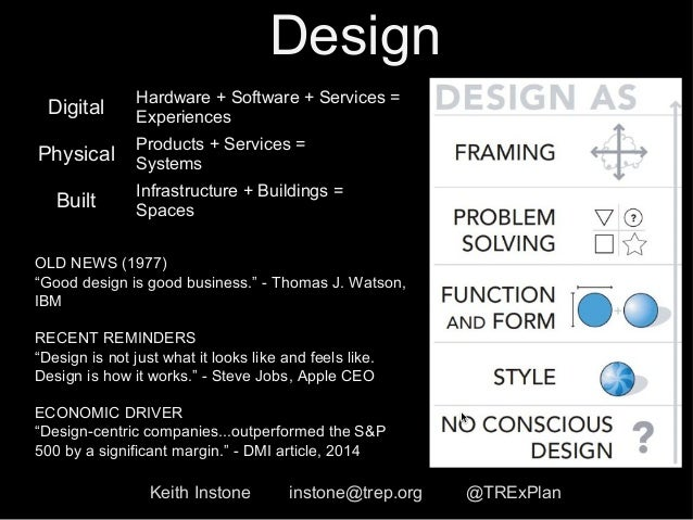 Design  Digital Hardware + Software + Services =  Experiences  Physical Products + Services =  Systems  Built Infrastructu...