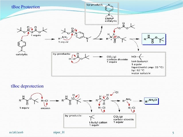 peptide synthesis Anaspec, egt group provides premium custom and catalog peptides to elite  pharmaceutical, biotechnology companies and academic institutions, anaspec.