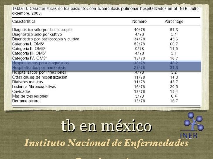 tb en méxico <ul><li>Instituto Nacional de Enfermedades Respiratorias </li></ul>