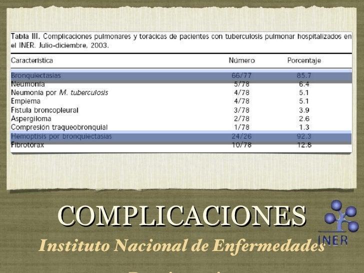 COMPLICACIONES <ul><li>Instituto Nacional de Enfermedades Respiratorias </li></ul>