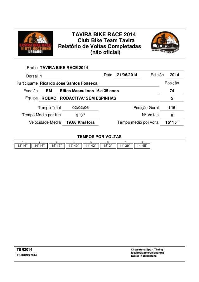 TAVIRA BIKE RACE 2014 Club Bike Team Tavira Relatório de Voltas Completadas (não oficial) Elites Masculinos 16 a 35 anos 0...