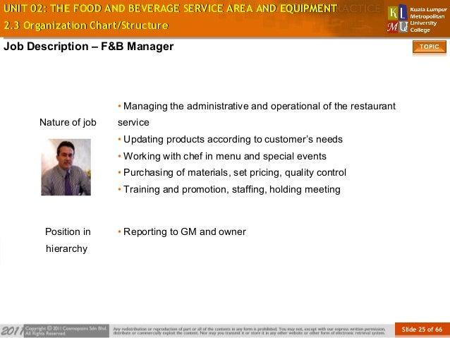 fnb management unit 2