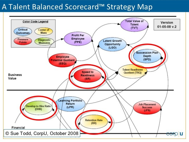 jetblue balance score card A balanced scorecard defines what management means by 'performance' and measures whether management is achieving desired results.