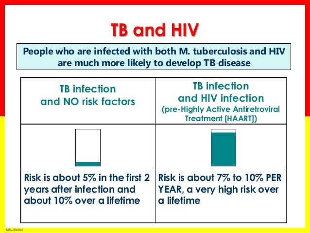 What Does a Positive TB Test Look Like  Med Health Daily