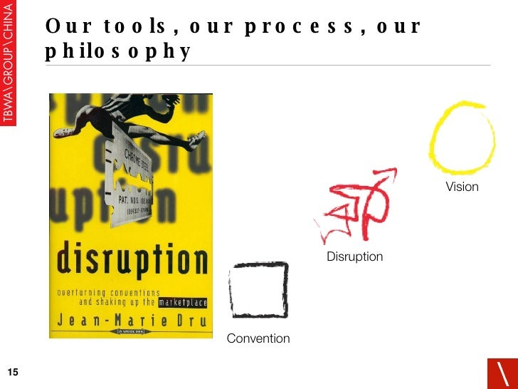 Our tools, our process, our philosophy Convention Disruption Vision