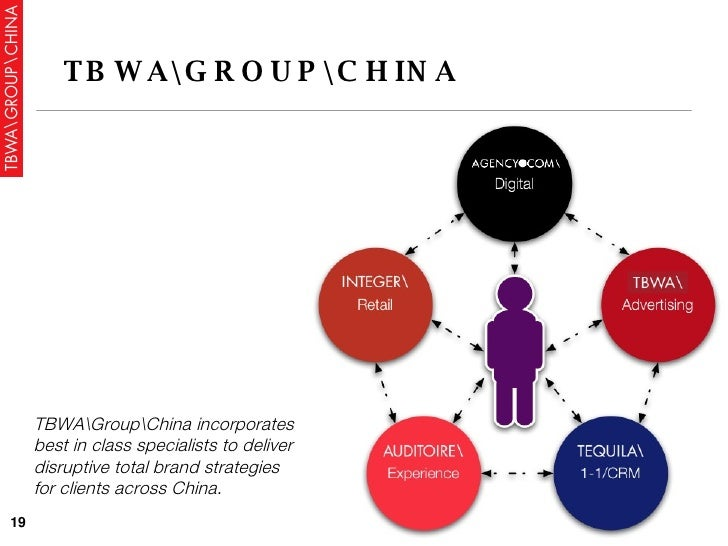 TBWAGROUPCHINA TBWAGroupChinaincorporatesbest in class specialists to deliver disruptive total brand strategies for clie...