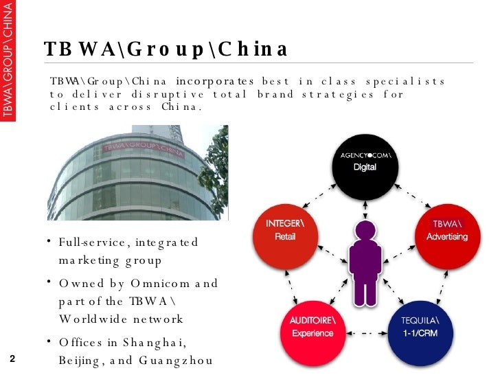 TBWAGroupChina <ul><li>Full-service, integrated marketing group </li></ul><ul><li>Owned by Omnicom and part of the TBWA Wo...
