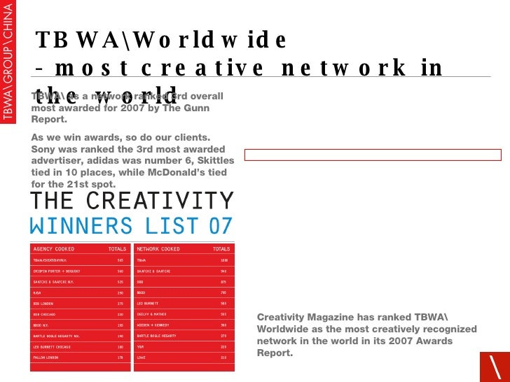 TBWAWorldwide - most creative network in the world TBWA as a network ranked 3rd overall most awarded for 2007 by The Gunn ...