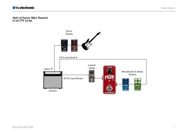 Tc Electronic Hof Mini Reverb Pedalı Manual Kullanim Klavuzu