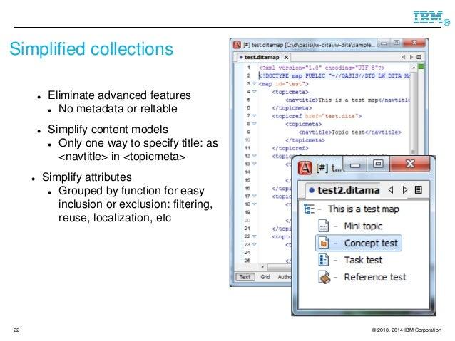 1e338ceac51 Does DITA need XML