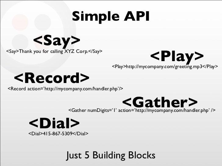 Simple API <Say> <Play> <Say>Thank