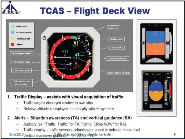 Traffic Alert and collision avoidance system (TCAS)