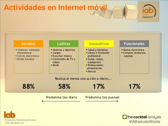 V estudio sobre mobile marketing de iab spain y the - Iab internet advertising bureau ...