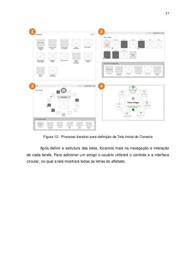 37  Figura 12 - Processo Iterativo para definição da Tela Inicial do Conecta  Após definir a estrutura das telas, focamos ...