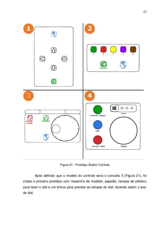43  Figura 21 - Protótipo Sketch Controle  Após definido que o modelo do controle seria o conceito 3 (Figura 21), foi cria...