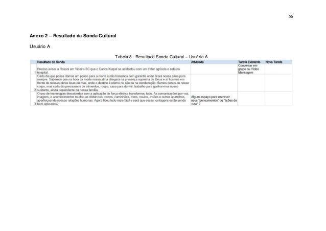 56  Anexo 2 – Resultado da Sonda Cultural Usuário A Tabela 8 - Resultado Sonda Cultural – Usuário A