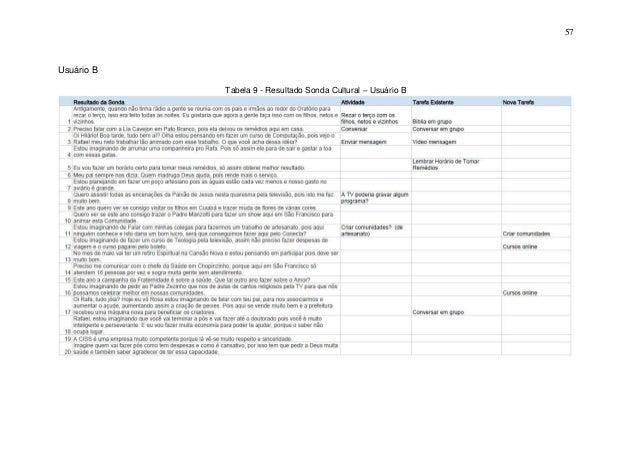 57  Usuário B Tabela 9 - Resultado Sonda Cultural – Usuário B