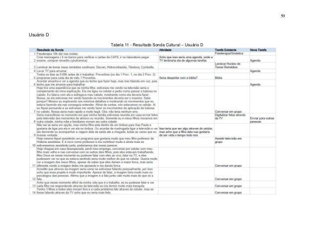 59  Usuário D Tabela 11 - Resultado Sonda Cultural – Usuário D