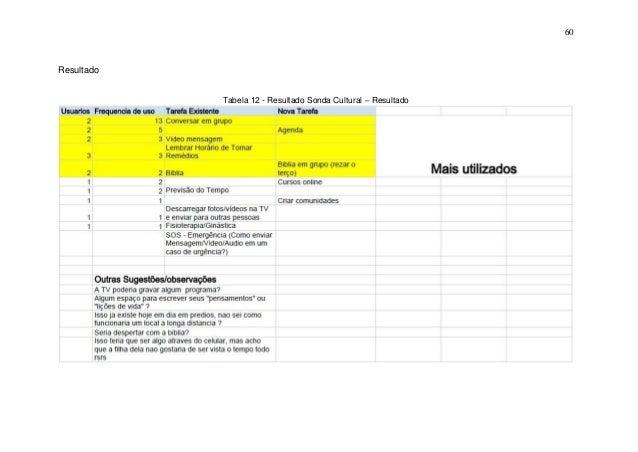 60  Resultado Tabela 12 - Resultado Sonda Cultural – Resultado