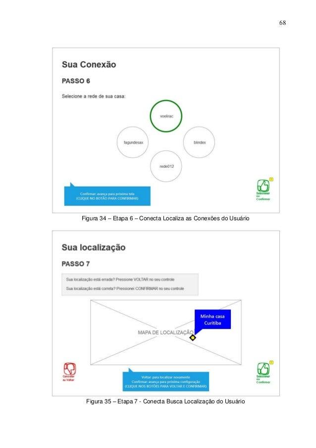 68  Figura 34 – Etapa 6 – Conecta Localiza as Conexões do Usuário  Figura 35 – Etapa 7 - Conecta Busca Localização do Usuá...