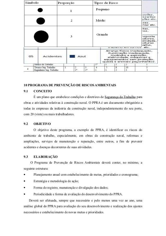 10 PROGRAMA DE PREVENÇÃO DE RISCOS AMBIENTAIS  9.1 CONCEITO  É um plano que estabelece condições e diretrizes de Segurança...