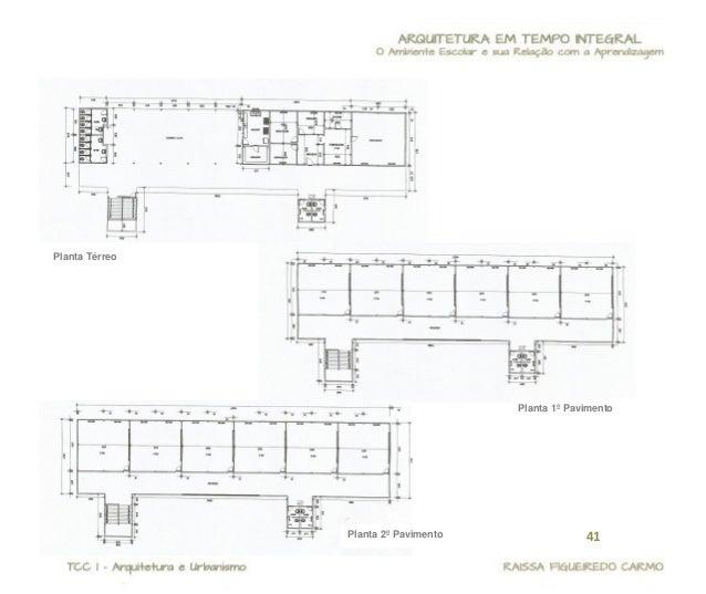 Arquitetura em Tempo Integral - O Ambiente Escolar e sua Relação com a Aprendizagem