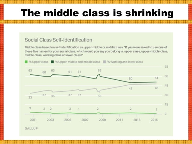 """ """"The Secret Shame of Middle-Class Americans"""": Nearly half of Americans would have trouble finding $400 to pay for an eme..."""