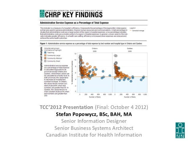 TCC'2012 Presentation (Final: October 4 2012)       Stefan Popowycz, BSc, BAH, MA         Senior Information Designer     ...