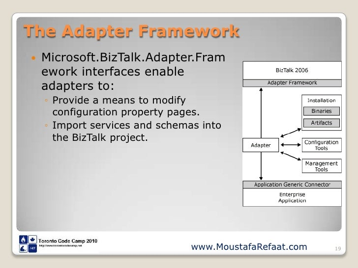 Writing custom biztalk adapter