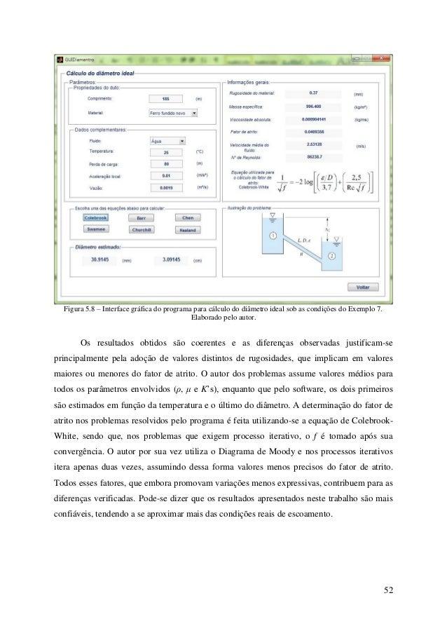 Desenvolvimento de um software para anlise de escoamentos internos e 52 ccuart Image collections
