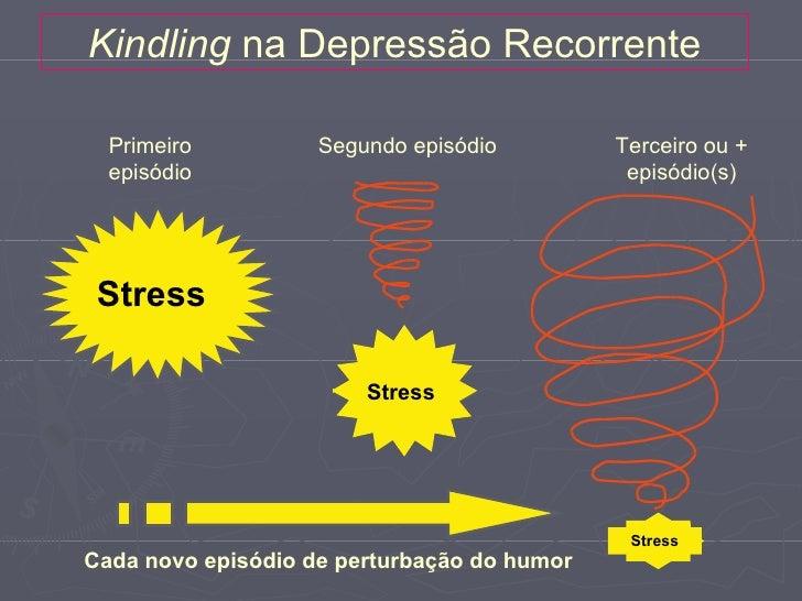 Teorias Psicológicas da Depressão               Modelos ComportamentaisAspectos Gerais:►   Os modelos comportamentais vêm ...